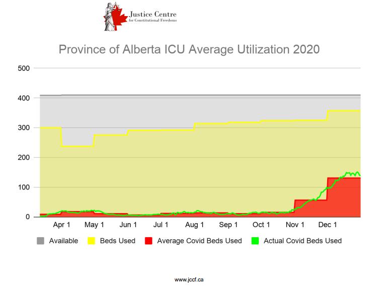 AB-ICU-Average-Utilization-visual-2020.p